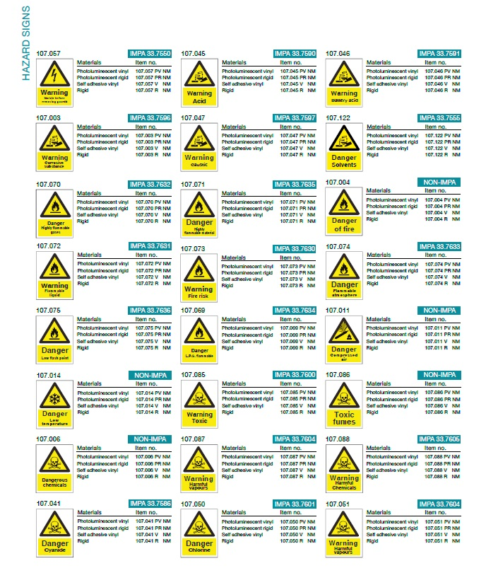Denfoil Hazard signs 02