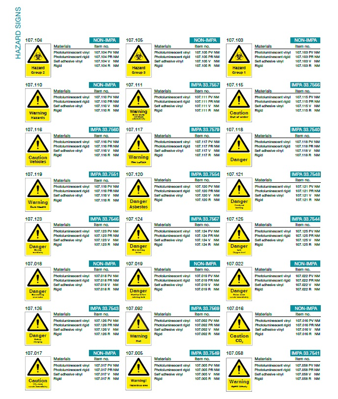 Denfoil Hazard signs 04