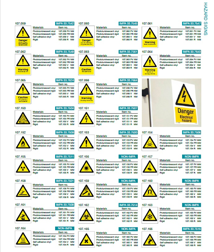 Denfoil Hazard signs 05