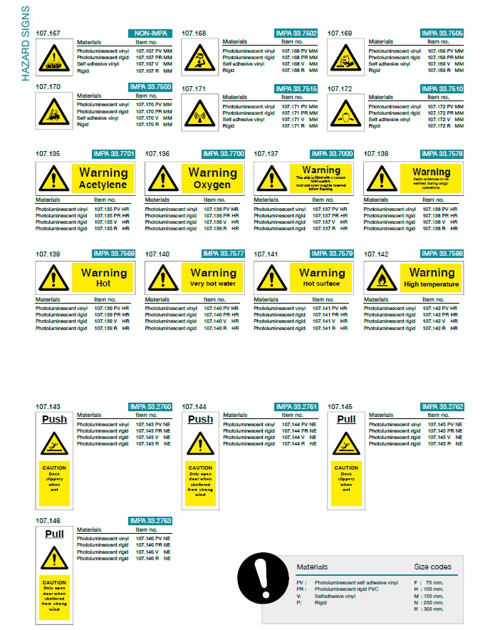 Denfoil Hazard signs 06