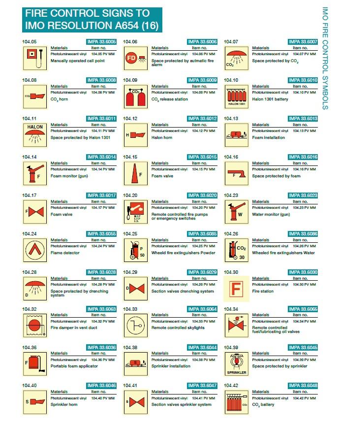imo fire control symbols pdf