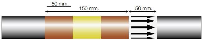 Denfoil Pipemarking
