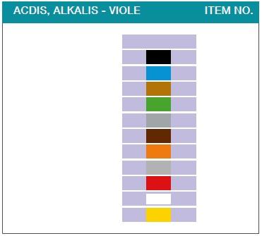 Denfoil acids alkalis violet