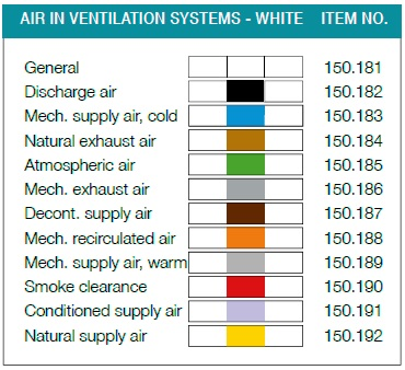 Denfoil air in ventilation system white