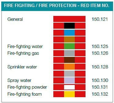 Denfoil fire fighting fire protecting red