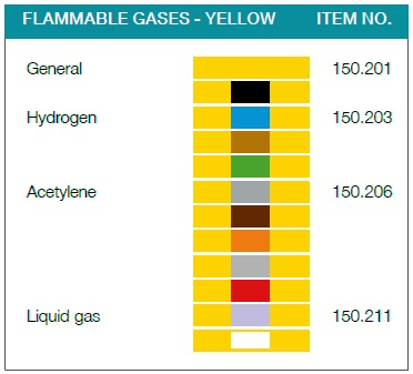 Denfoil flammable gases yellow