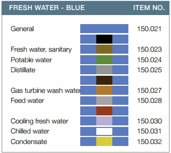 Denfoil fresh water blue