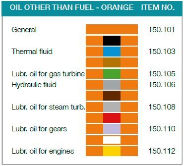 Denfoil oil other than fuel orange