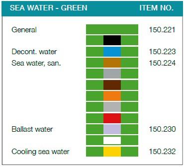 Denfoil sea water green