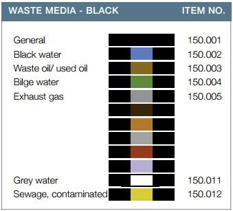 Denfoil waste media black