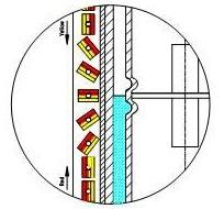 Emco LI Magnetic level indicator how it works