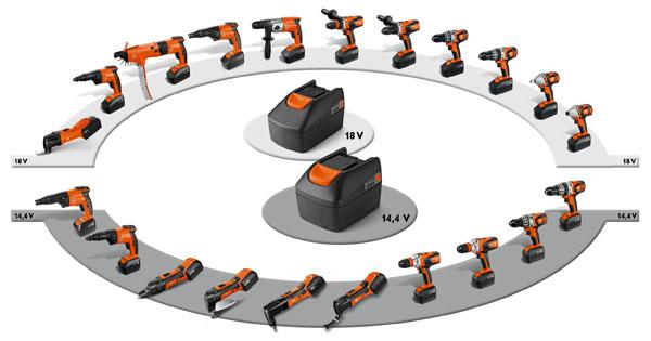 Fein NEW Battery Machine Range with 3 years warranty